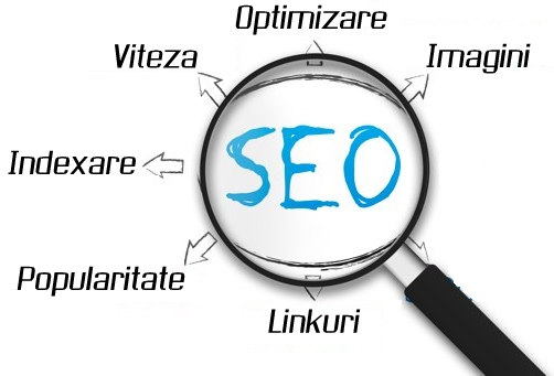 seo - optimizare site - publicitate online
